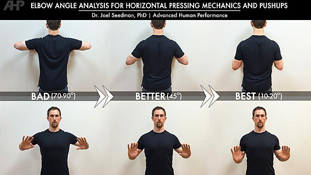 как правильно ставить руки при отжимании от пола